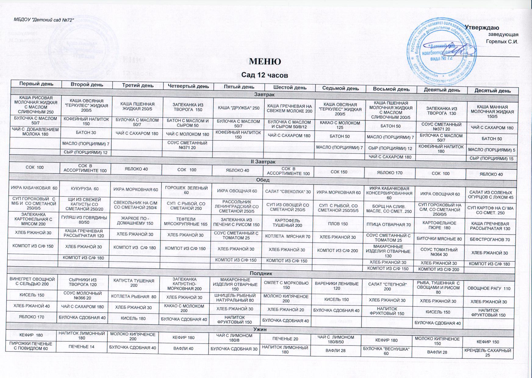 Программы для составления меню в детском саду